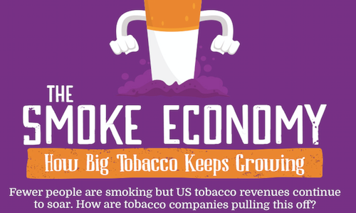The Smoke Economy-How Much Could You Save...