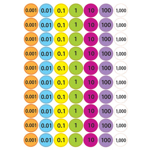 Foam Manipulatives Decimal Place Values 1/1000 to 1000
