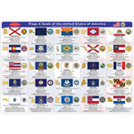 2 SIDED LEARNING MAT STATE FLAGS