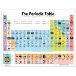 2019 THE PERIODIC TABLE CHART