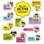 ACTIVE LISTENING BULLETIN BOARD ST