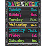 CHALKBOARD BRIGHTS DAYS OF THE WEEK