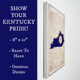 Kentucky Flag Canvas Wall Decor - 8x10 Decorative Kentucky State Map Silhouette Encyclopedia Art Print - KY Decorations