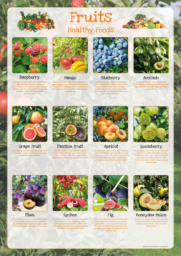 Fruits Poster Healthy Eating (2)