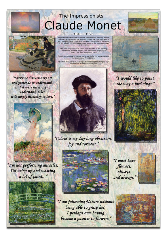 Claude Monet Impressionists Poster
