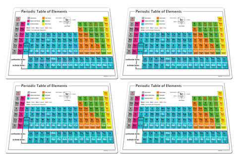 Set of Four Periodic Table of Elements Placemats