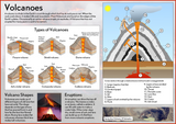 Our Earth - Volcanoes Poster