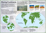 Our Earth - Moving Continents Poster