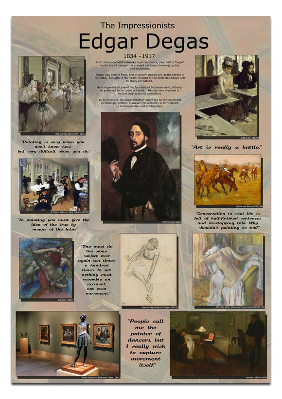 Edgar Degas Impressionists Poster