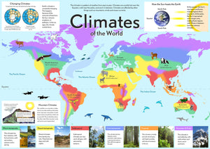Climates of the World Poster