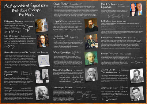 Mathematical Equations That Have Changed The World Poster