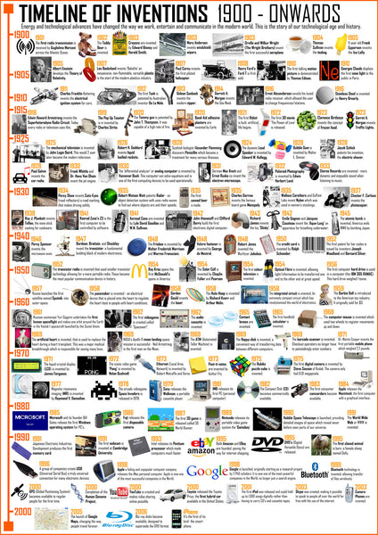 Timeline Of Inventions 1900 Onwards Poster Tiger Moon