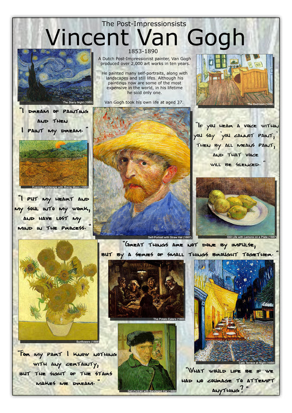 Vincent van Gogh Post Impressionists Poster