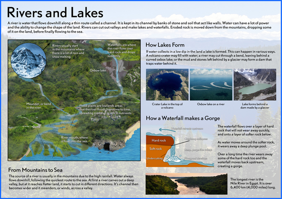 Our Earth - Rivers & Lakes Poster