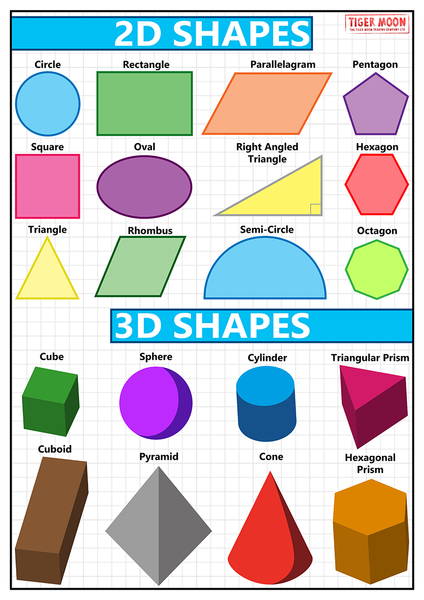 Gcse Maths Shapes Educational Poster Size A3 Tiger