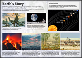 Our Earth - Earth's Story Poster