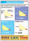 GCSE maths posters to support the study and revison of trigonometry, covering Sine, Cosine and Tangent.