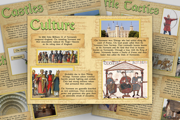 The Norman Conquest Of 1066 Display Amp Activity Pack