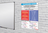 GCSE Maths - Standard Form - Educational Poster - Size A2