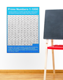 Prime Numbers Poster