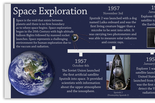 Space Exploration Timeline Tiger Moon