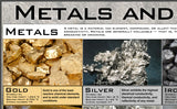 Metals and Minerals Poster