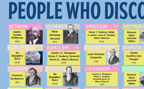 People Who Discovered The Periodic Table Tiger Moon