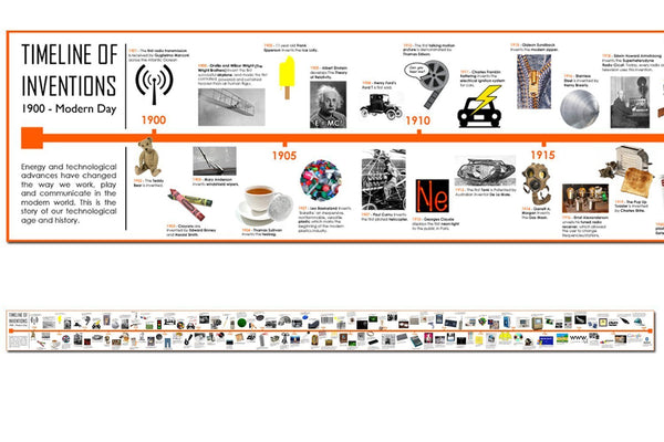 Timeline Of 20th Century Inventions And Technology Tiger
