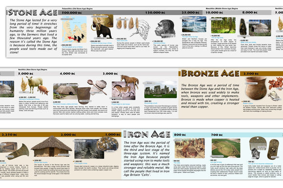 Stone Age, Bronze Age and Iron Age Prehistoric History Timeline