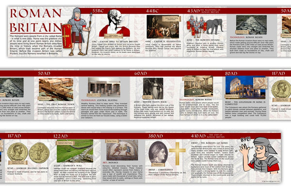 Roman Britain History Timeline Tiger Moon