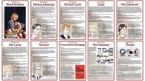 GCSE English posters to support the understanding of Blood Brothers by Willy Russell.  This pack includes posters on:      The Narrator     Mrs Johnstone     Mickey Johnstone     Mrs Lyons     Edward Lyons     Linda     Plot Summary     Themes     Form, Structure and Language     Book Cover