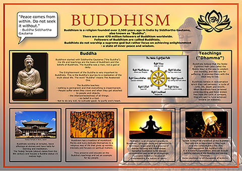 Buddhism A2 Poster