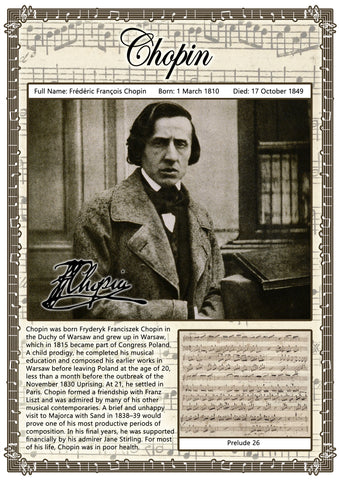 Chopin Music Composer Poster A2