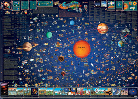 Dino's Map of the Solar System