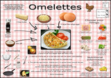 Simple Recipes For Children - Poster Set - Pizza, Chicken Fajitas, Omelette