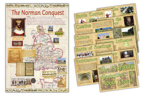 The Norman Conquest Of 1066 Display & Activity Pack And Poster