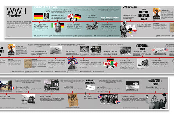 World War 2 Timeline – Tiger Moon