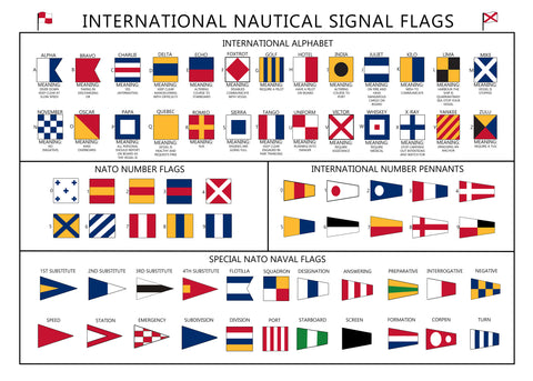 International Nautical Signal Flags Poster - Paper Laminated - A1