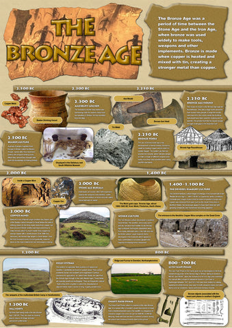 Bronze Age Poster