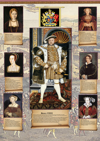 Henry the VIII Poster