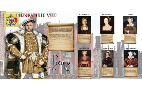 Henry the 8th Informational Backdrop
