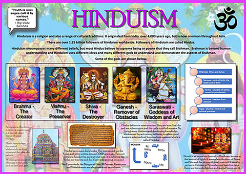 Hinduism A2 Poster