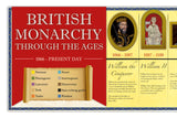 Monarchs Through The Ages Timeline