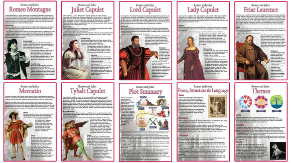 GCSE English posters to support the study and revision of Romeo and Juliet by William Shakespeare.   The A3 posters feature the following areas of study:      Romeo     Juliet     Mercutio     Tybalt     Lord Capulet     Lady Capulet     Friar Laurence     Form Structure and Language     Plot Summary     Themes