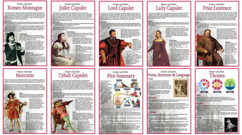 GCSE English - Romeo and Juliet - Educational Posters - Set of 10 - Size A3