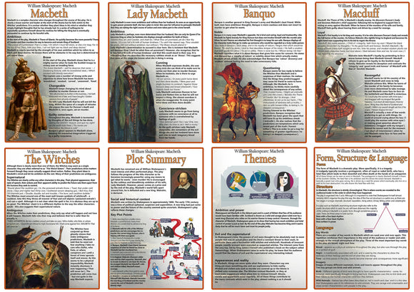 GCSE English posters to support the study and revision of Macbeth.  The A3 posters feature the following areas of study:  Macbeth  Lady Macbeth  Banquo  Macduff  The witches  Plot summary  themes  Form, structure & language