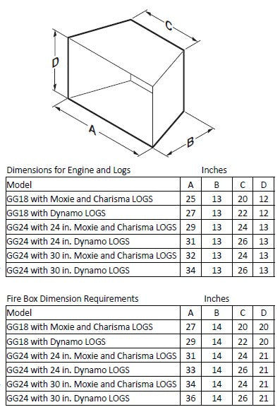 Monessen Glow Getter Millivolt Series Burner Gas Log Set Specs