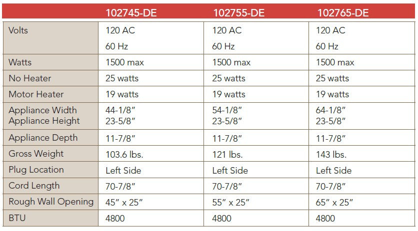 Remii Deep Series Electric Fireplace Specs