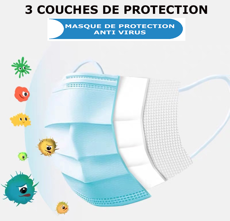 masque 3 couches anti virus