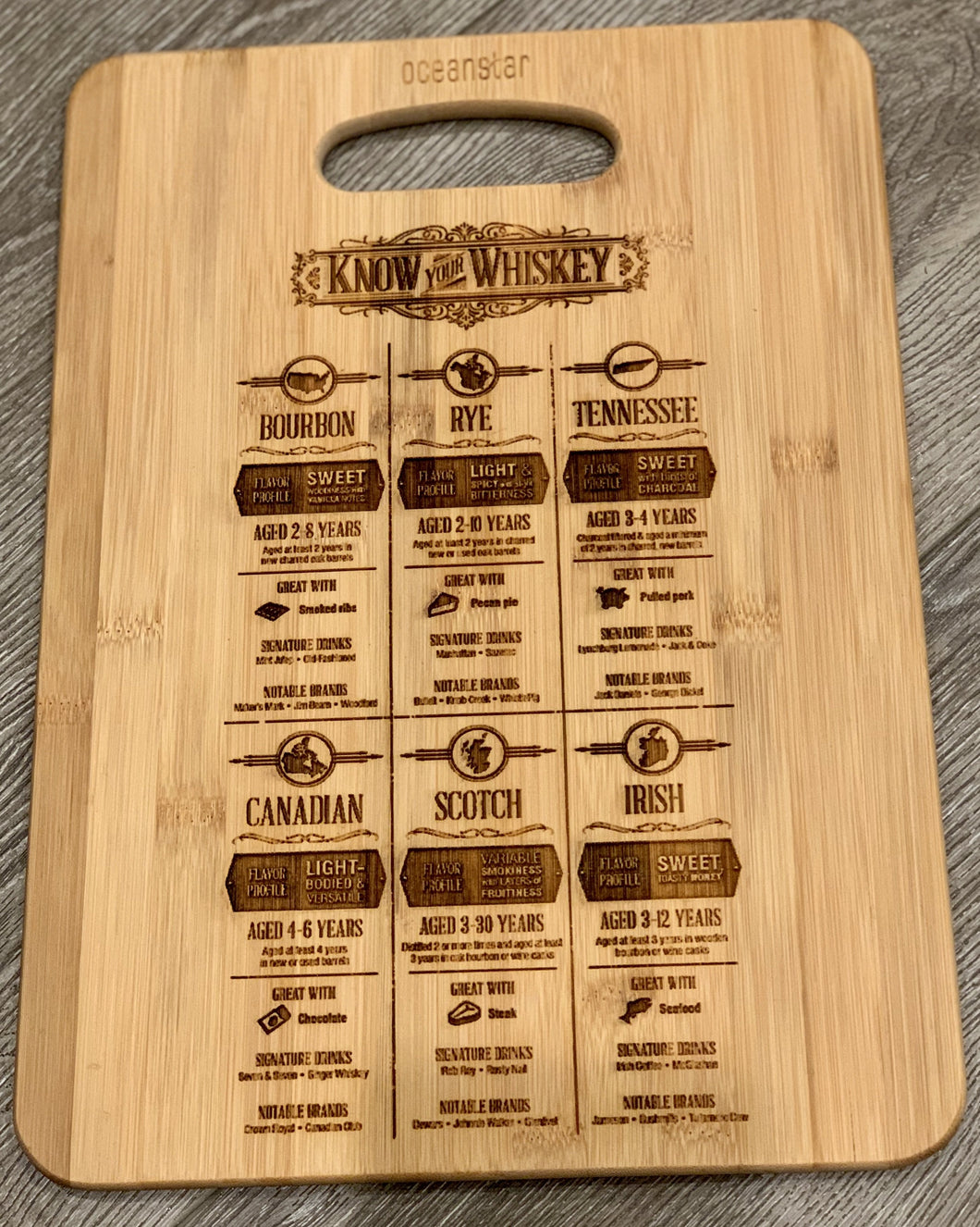 Whiskey Pairing Board